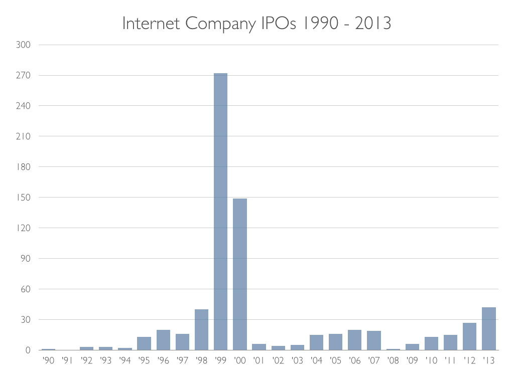 Internet_IPO_History.001
