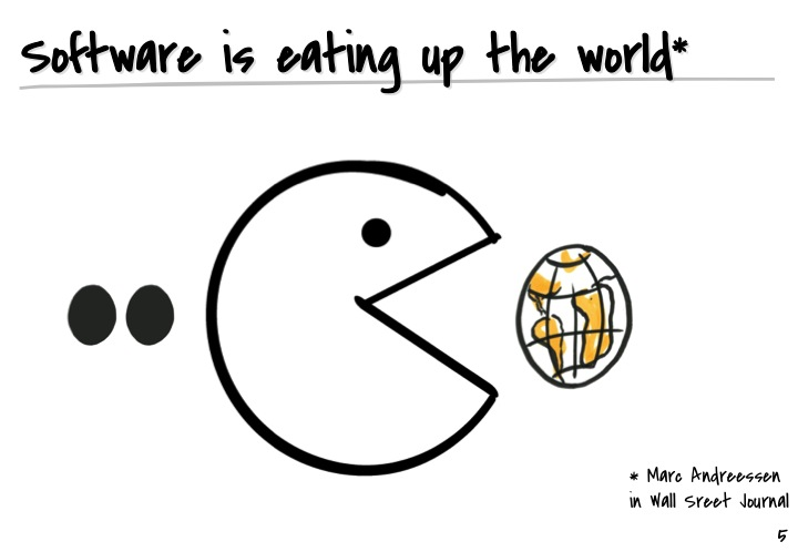 Image result for software is eating the world