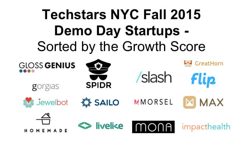 techstars nyc fall 2015 startups 2